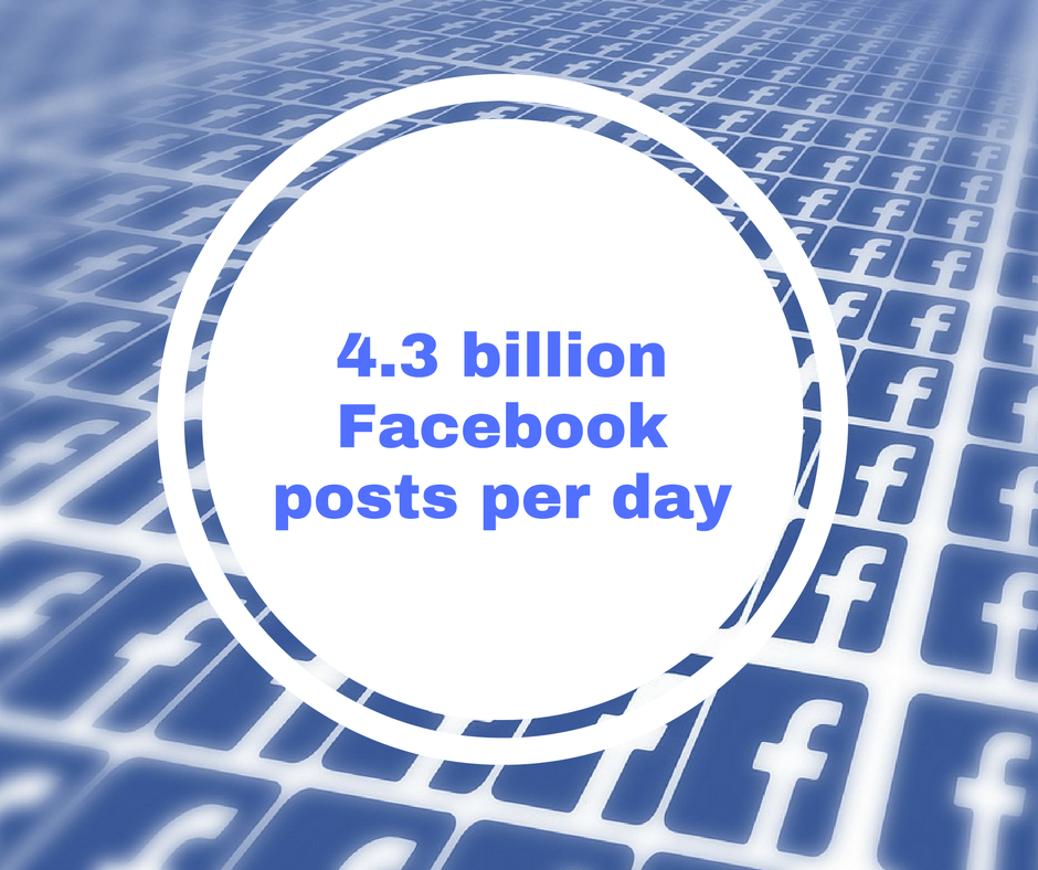 4.3_billion_Facebook_posts_per_day_www.sabguthrie.info
