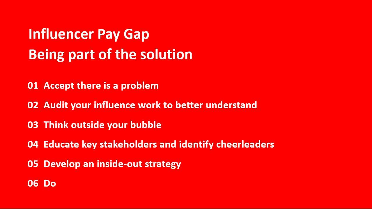 Influencer Pay Gap 6 step solution Rahul Titus influencer marketing lab